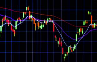 Erfolgreiche Strategien für das Forex-Trading