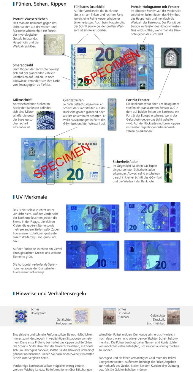Infografik Überprüfung der neuen 20 Euro Geldnote