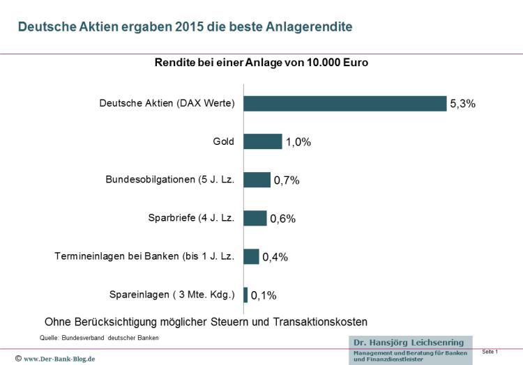 Die negativen Schlagzeilen rund um den geplanten Berliner Flughafen BER reißen nicht ab. Einem internen Gutachten zufolge wird das Großprojekt bereits kurz nach seiner Eröffnung zu klein sein.