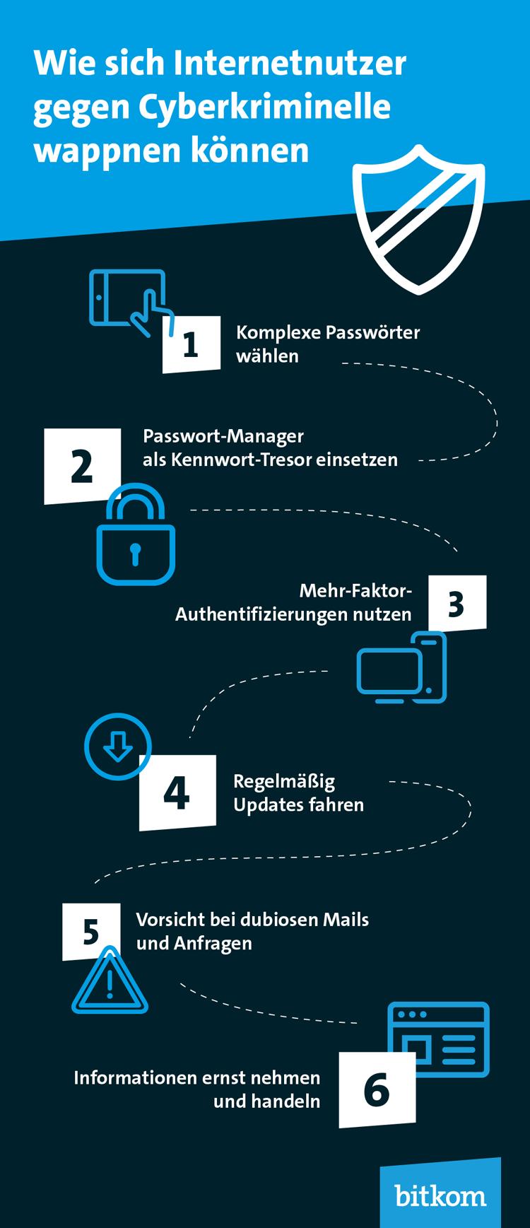 Infografik: 6 Tipps zum Schutz vor Cyberkriminalität