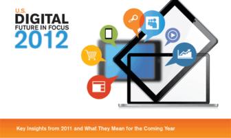 Social Media, Search, Online Videos und Mobile sind wichtige Zukunftstrends