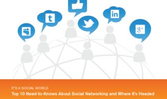 Soziale Netzwerke und ihre Bedeutung