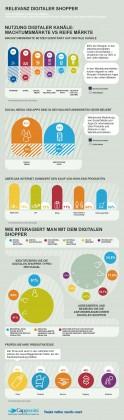 Infografik Der digitale Konsument im Überblick
