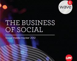 Umfassende Studie zu Social Media Management international und in Deutschland
