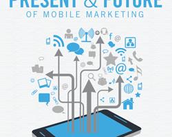 Der strategische Nutzen des mobilen Marketings