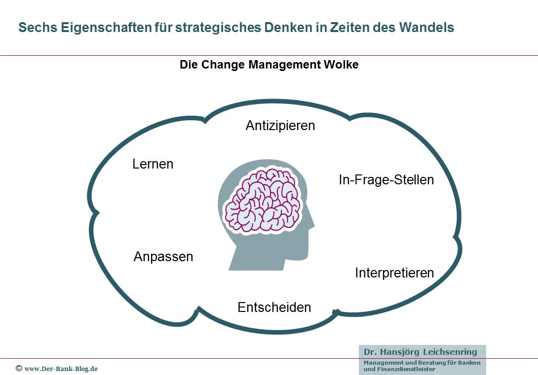 6 Eigenschaften des strategischen Denkens