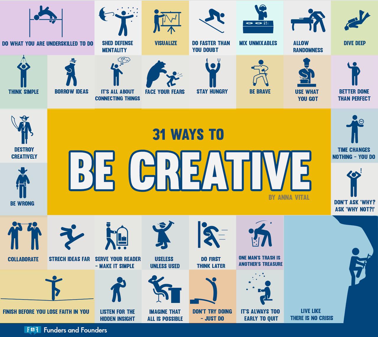 31 unterschiedliche Ansätze und Möglichkeiten, die eigene Kreativität zu steigern