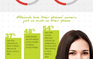 Infografik zum Smartphone Verhalten von Millenials