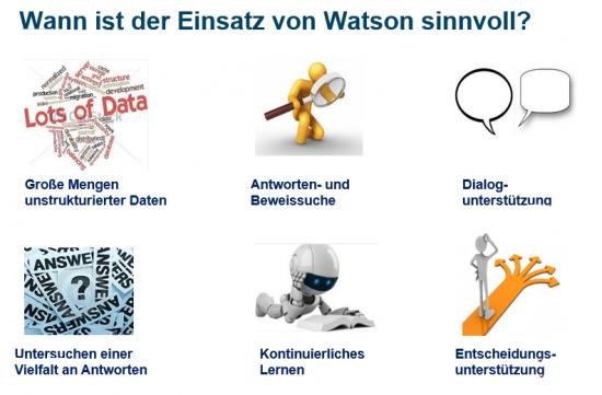 Sechs Ansatzpunkte für einen Einsatz von Watson