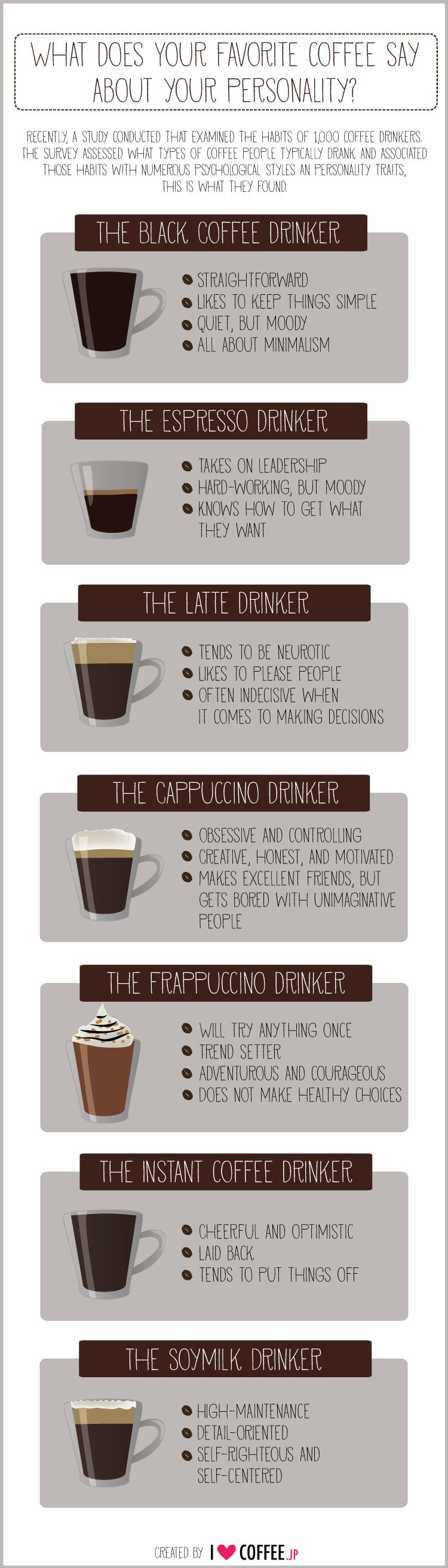 Infografik über den Zusammenhang zwischen Kaffeegenuss und Persönlichkeit