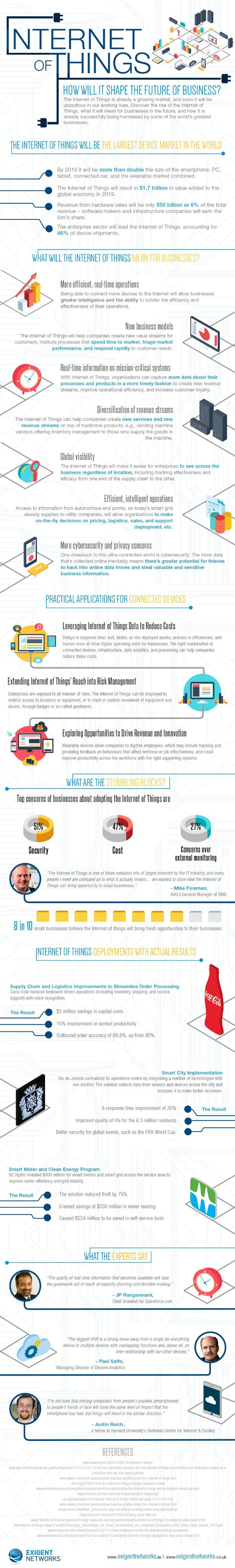 Infografik mit einer Übersicht zum Internet der Dinge für Unternehmen