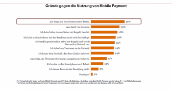 Gründe von Konsumenten gegen eine Nutzung von Mobile Payment