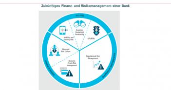 Drei zentrale Risikobereiche aus der Digitalisierung des Retail Banking