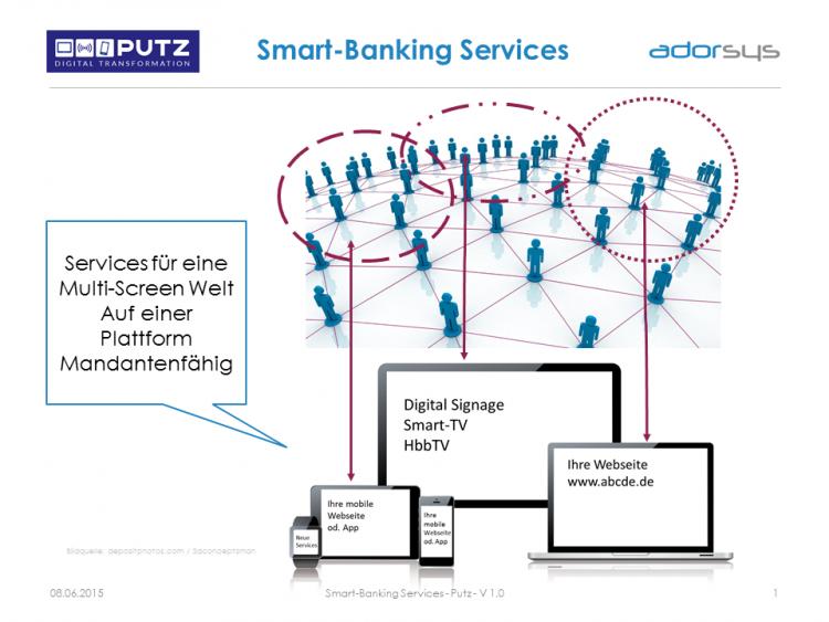 Unterschiedliche Kanalzugänge beim Smart Banking