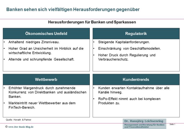 Vielfältige Herausforderungen für Banken und Sparkassen