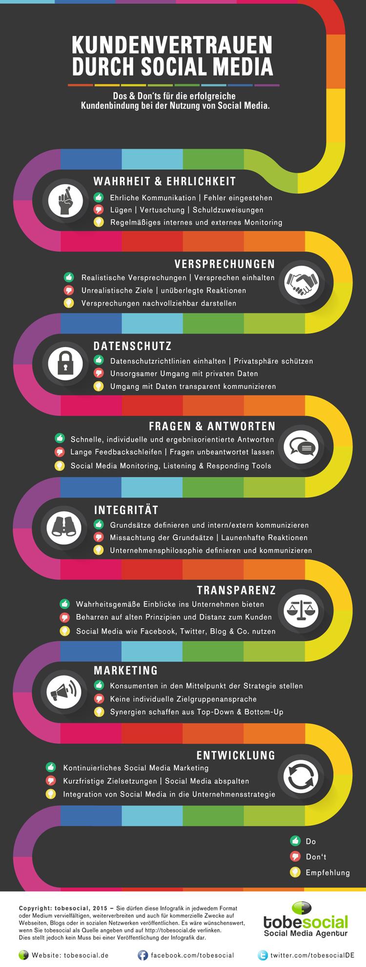 Infografik zu den Dos und Don'ts in sozialen Medien