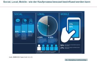 Social, Local, Mobile - wie der Kaufprozess bewusst beeinflusst werden kann