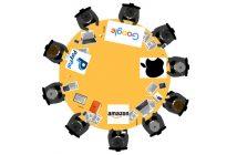 Amazon, Apple, Google, Intuit und PayPal verbünden sich