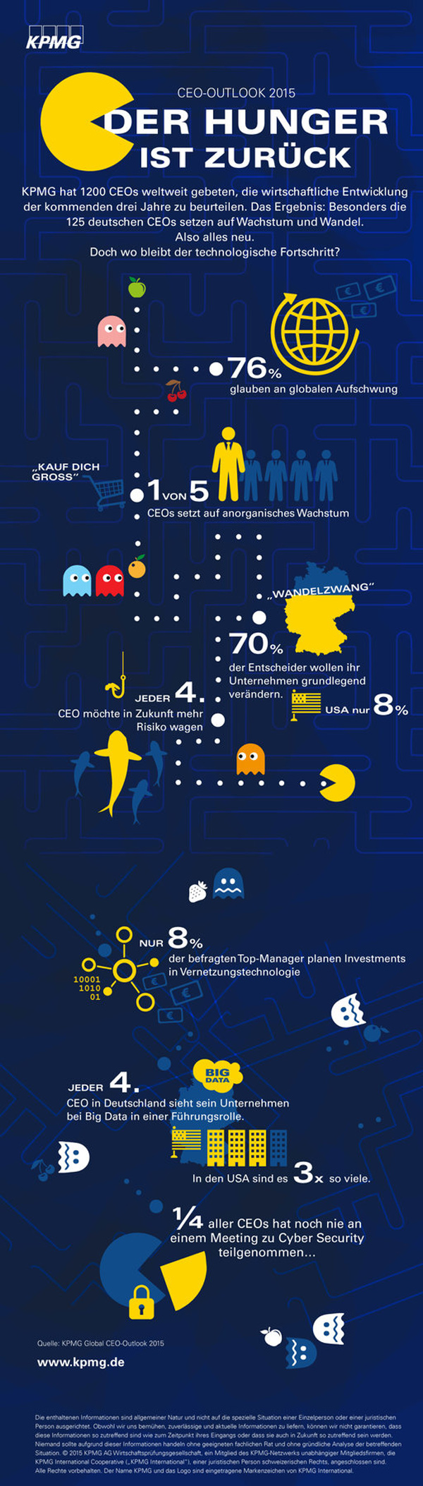 Wie deutsche CEOs die Zukunft sehen – Infografik