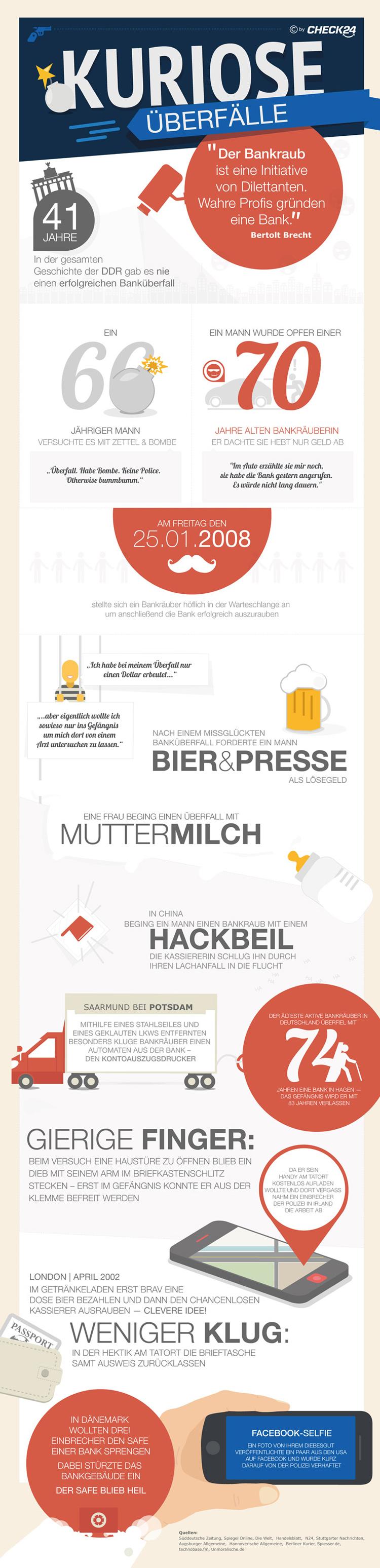 Infografik mit kuriose und lustigen Banküberfälle