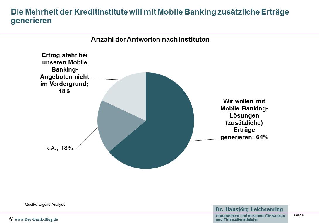 Zusatzerträge durch Mobile Banking?