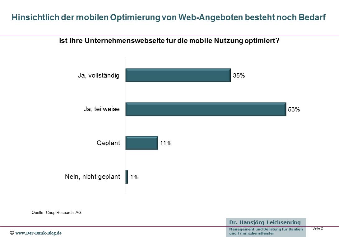 Vergleich der mobilen Optimierung von Internetangeboten