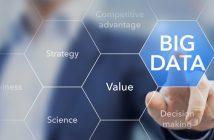 Big Data Einsatzbereiche für Finanzinstitute