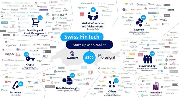 Aktuelle Übersicht zu Schweizer FinTech-Startups