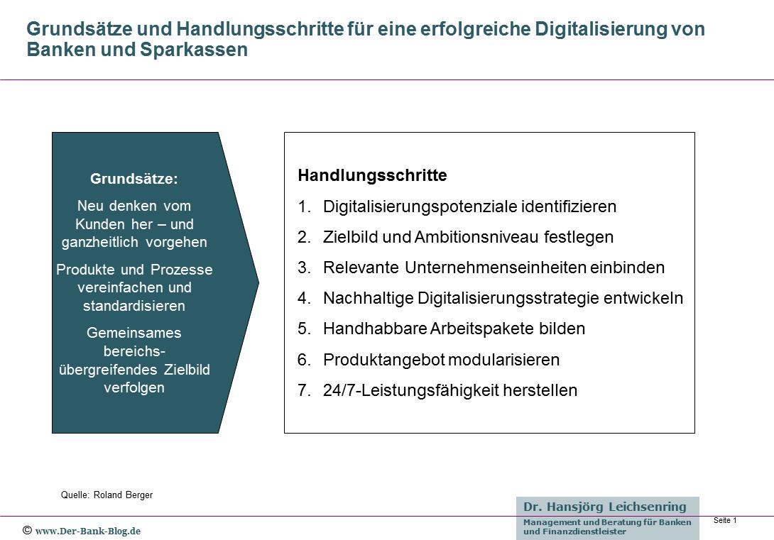 Digitalisierung von Banken und Sparkassen