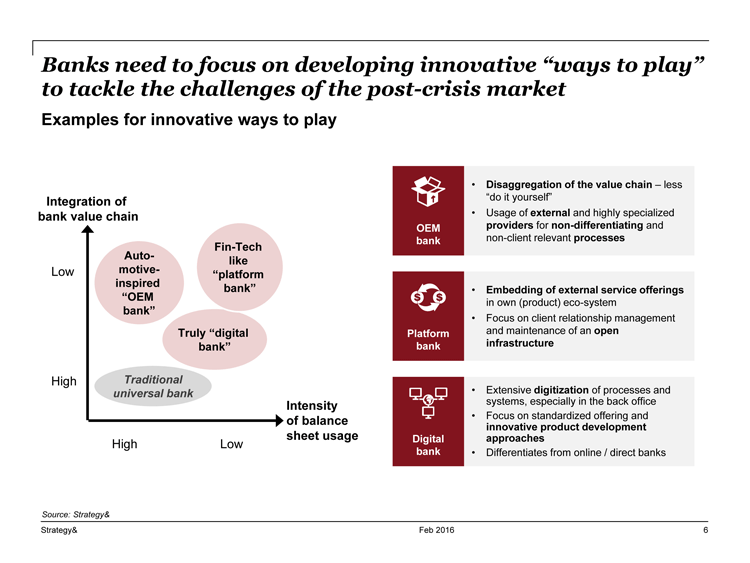 Drei strategische Geschäftsmodelloptionen