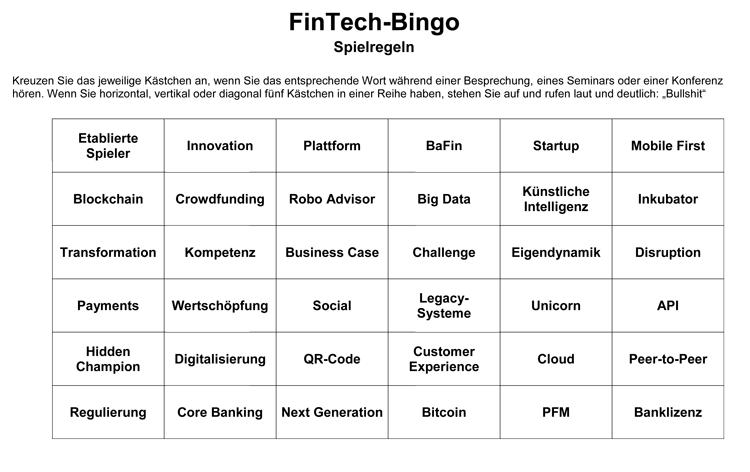 FinTech Bingo Spielkarte