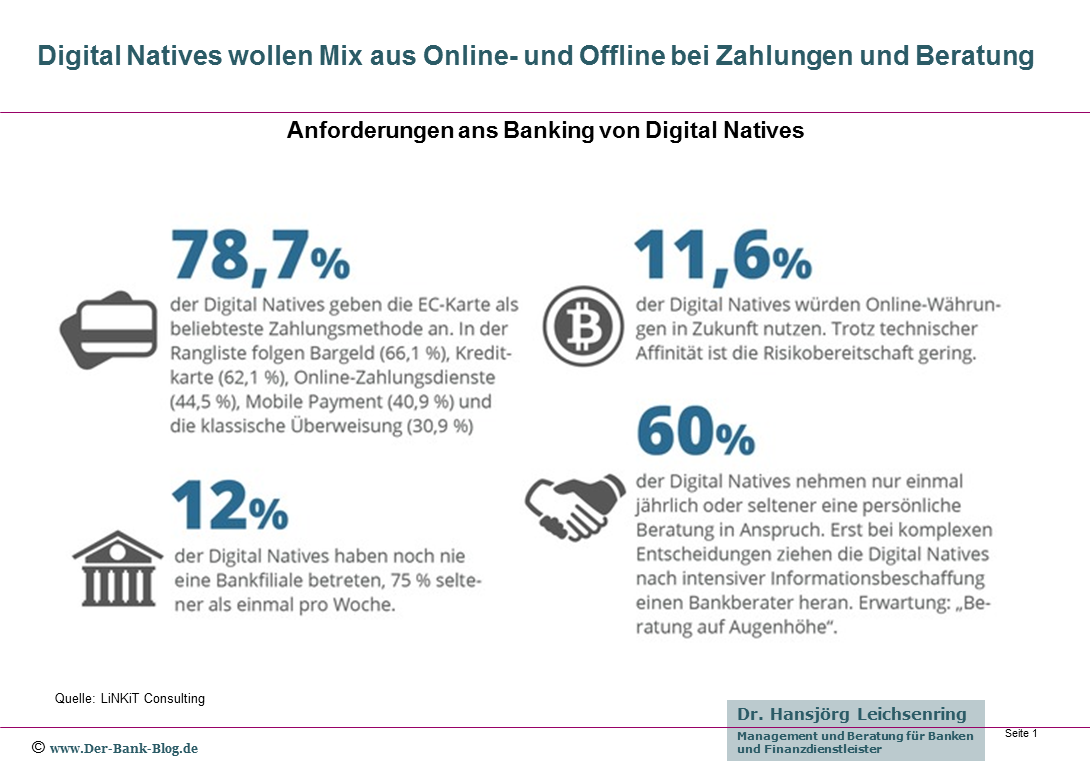 Digital Natives - Anforderungen ans Banking