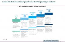 Fünf Entwicklungsstufen auf dem Weg zur digitalen Bank