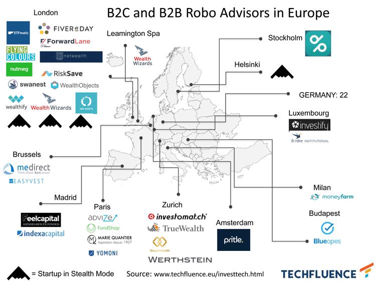 Marktübersicht Robo-Advisor in Europa