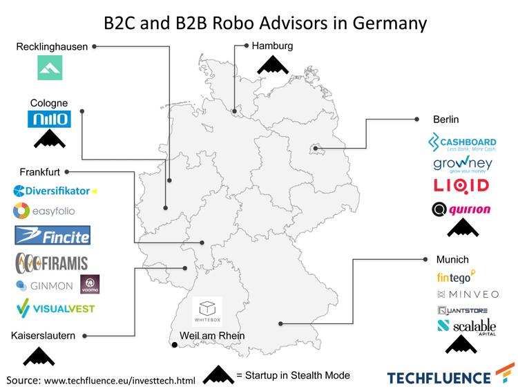 Marktübersicht Robo-Advisor in Deutschland