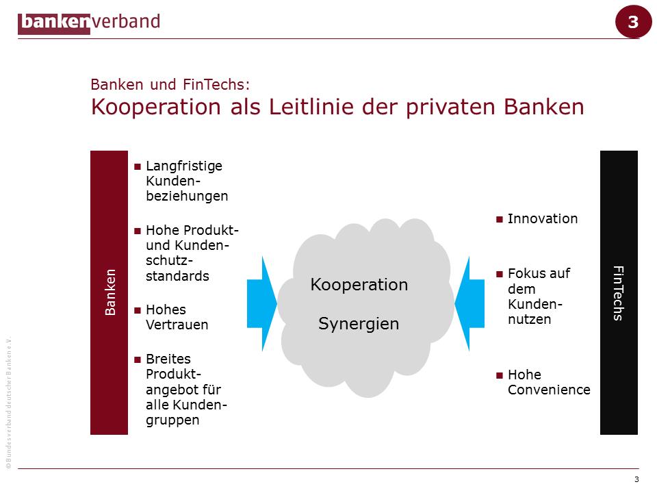 Kooperation mit FinTechs als Leitlinie der privaten Banken