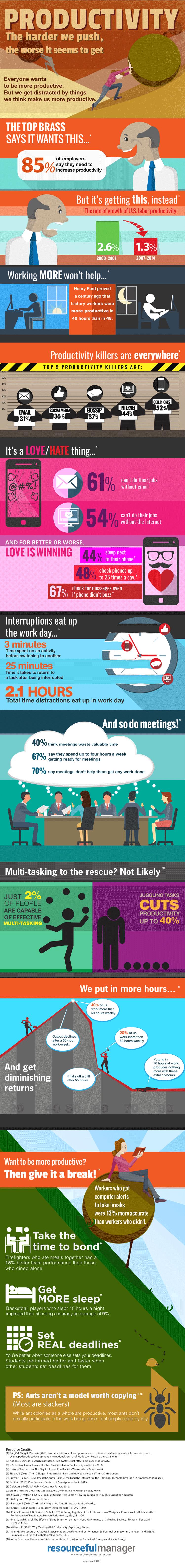 Die wichtigsten Produktivitäts-Killer – Infografik