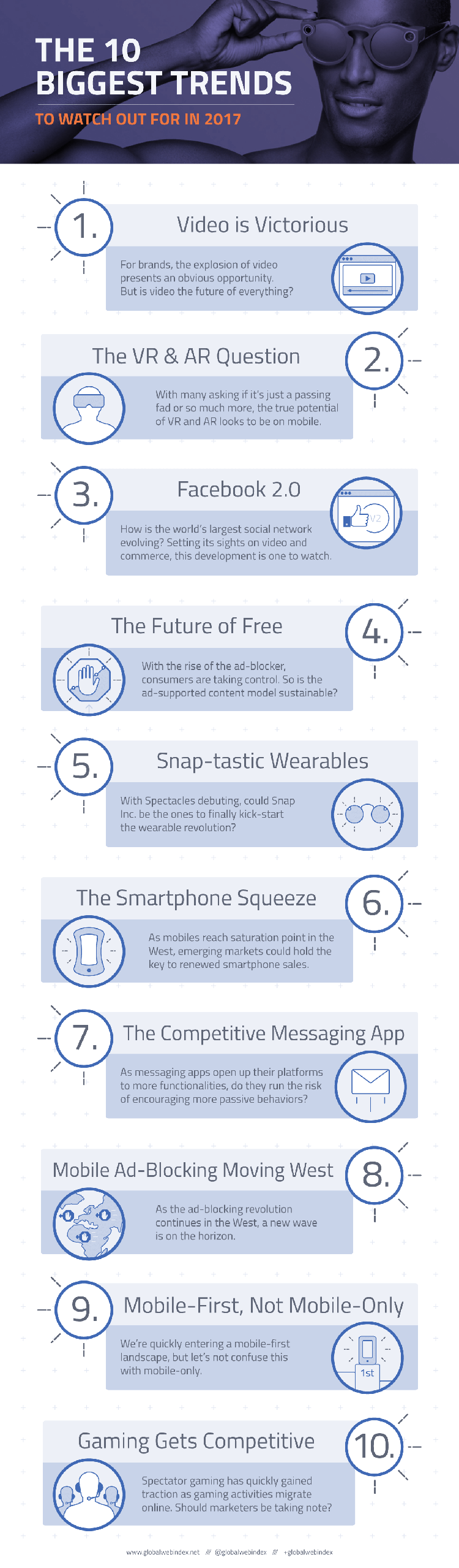 Top 10 Media Trends 2017