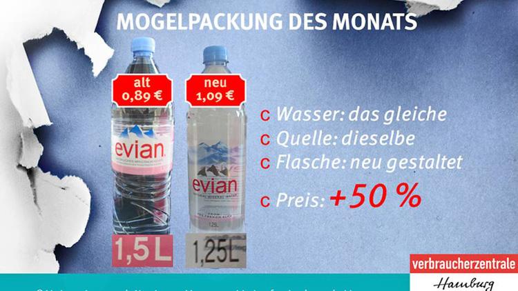 Mogelpackung des Jahres 2016: Evian