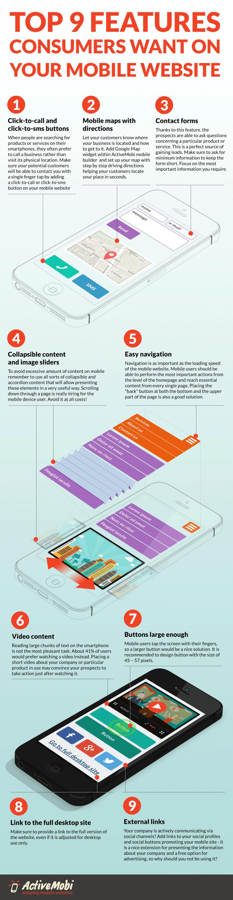 Infografik: Top 9 Funktionen auf mobilen Webseiten
