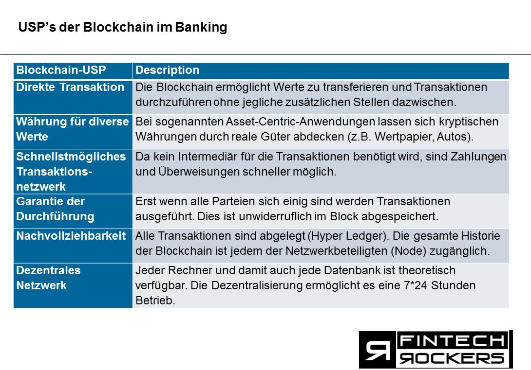 Blockchain im Banking - USP