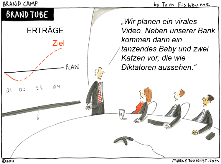 Erfolg mit Video Marketing