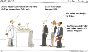 Innovationen und ihre Grenzen