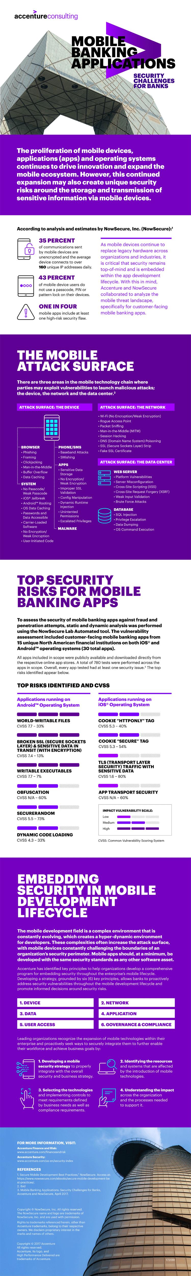 Sicherheitsaspekte von Mobile Banking Apps