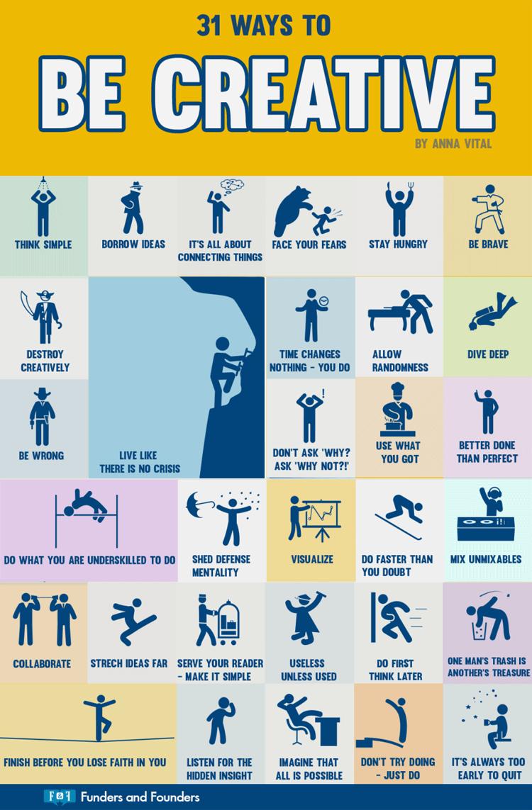 Infografik: 31 Wege, kreativer zu sein