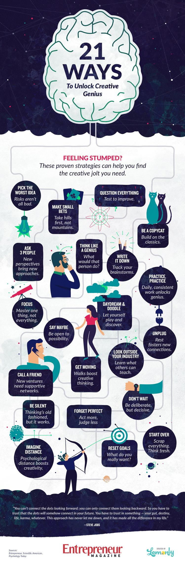Infografik: 21 Wege für mehr Kreativität