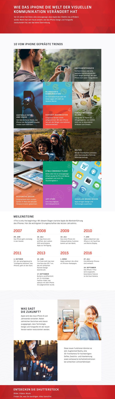 10 iPhone-Trends der visuellen Kommunikation – Infografik