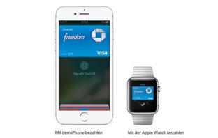 Apple Pay in Deutschland