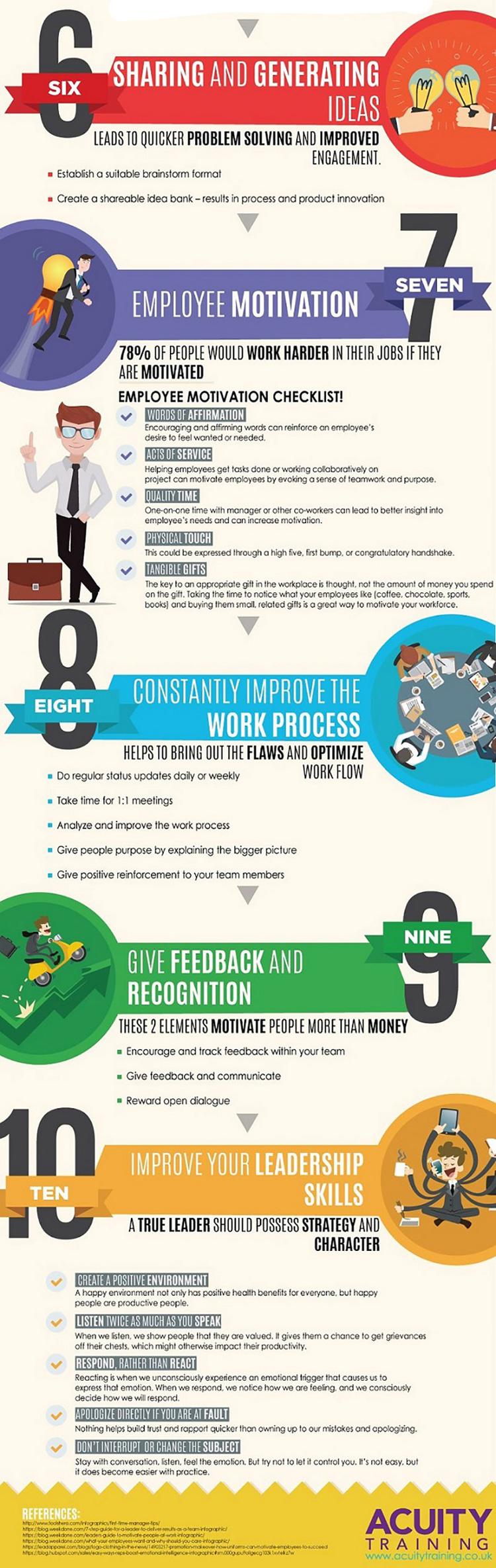 Infografik: 10 Tipps für neue Führungskräfte und Manager