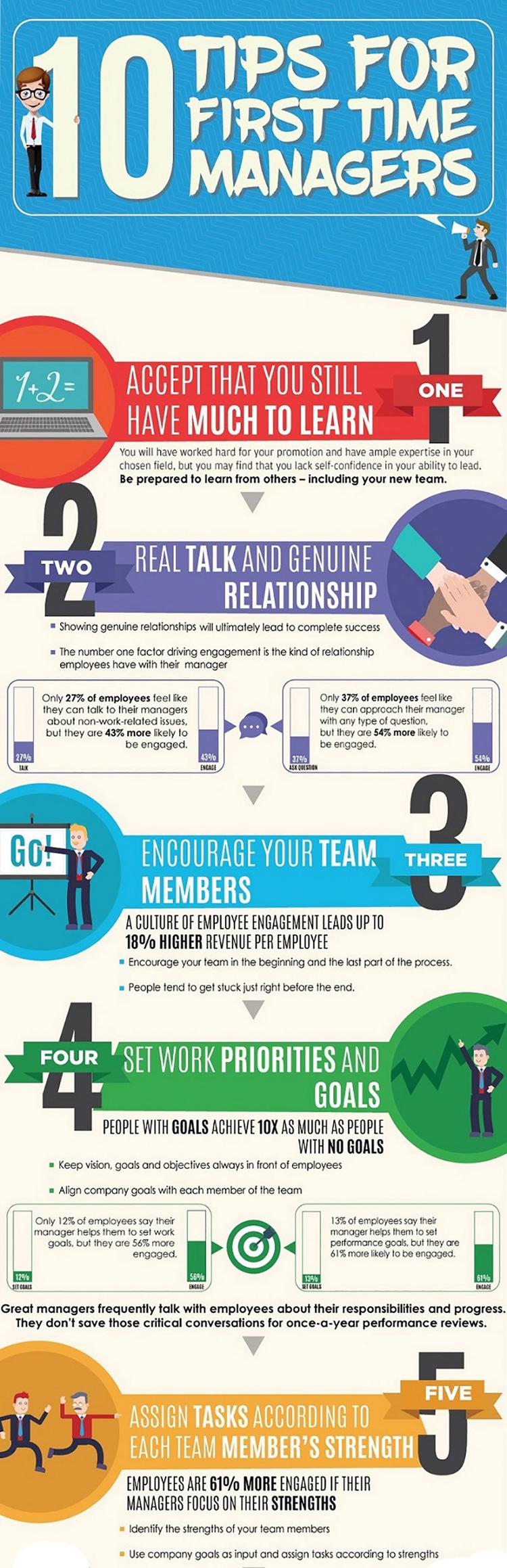 Infografik: 10 Tipps für neue Manager und Führungskräfte